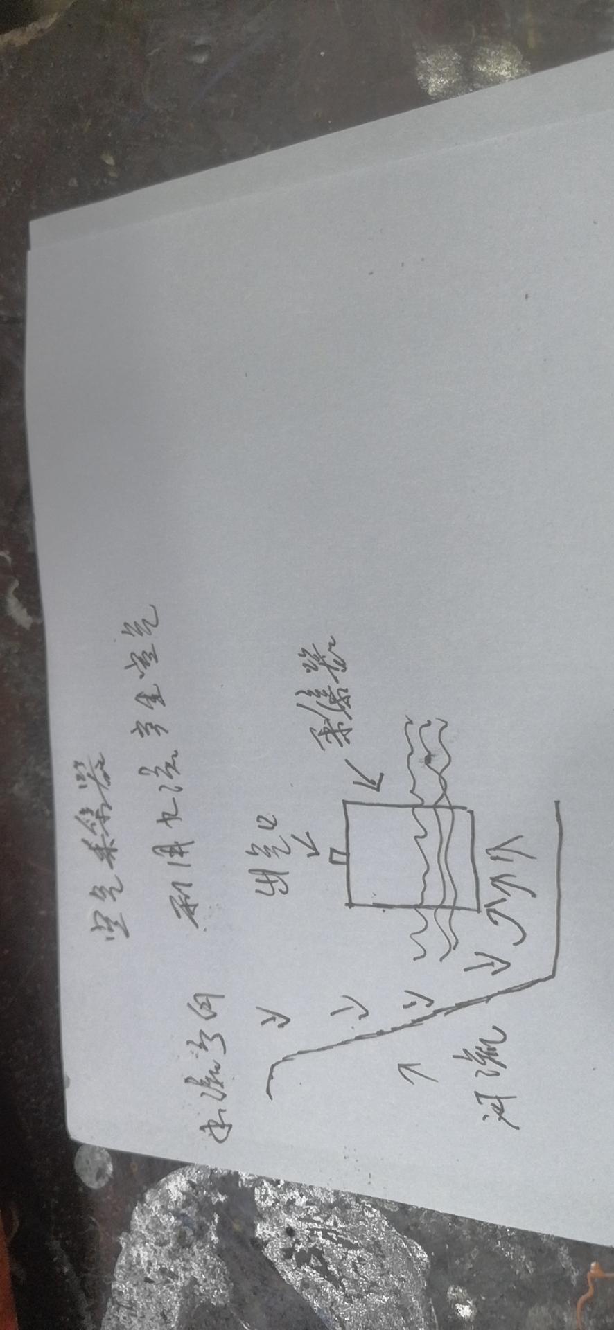 求大神解答 可不可行 北京龙鱼论坛 北京龙鱼第1张