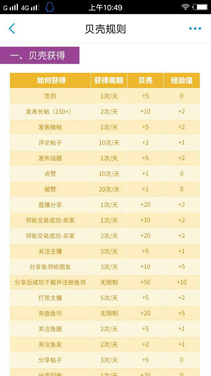北京鱼缸型号及价格怎么获得贝壳? 北京观赏鱼 北京龙鱼第1张